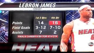 Final Minute Of 4th Quarter Game 6 Heat vs. Spurs