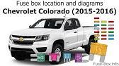Fuse Box Location And Diagrams Chevrolet Colorado 2009 2012 Youtube