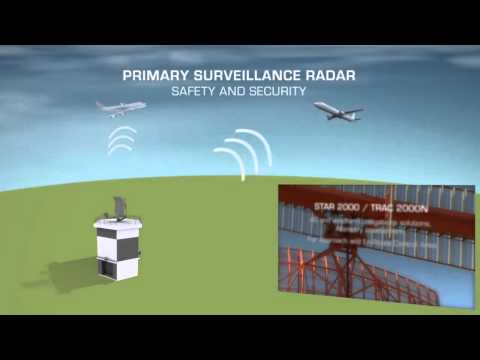 Thales Air Traffic Management - Global Surveillance