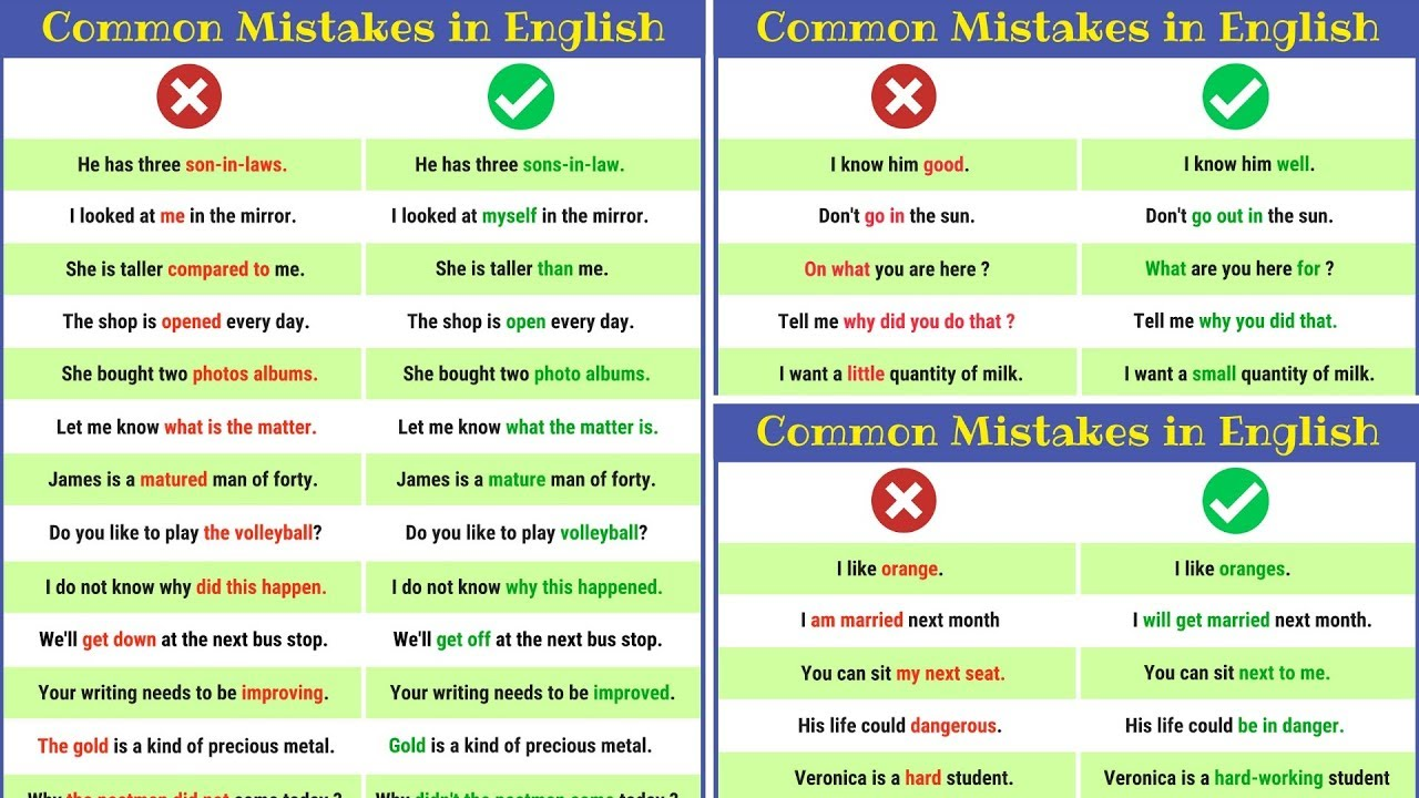 Grammatical Errors 120 Common Grammar Mistakes In English And How To Avoid Them Youtube