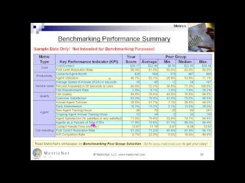 Free Service Desk Training   MetricNet Certified Best Practices