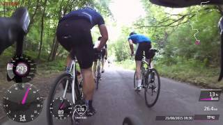 Pacing on a climb with power meter