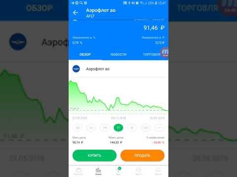 Сбербанк Инвестор: Эти акции надо брать брать прямо сейчас!!! СРОЧНО!!