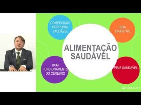 Herbalife - Reeducação Alimentar com o Dr. Nataniel Viuniski