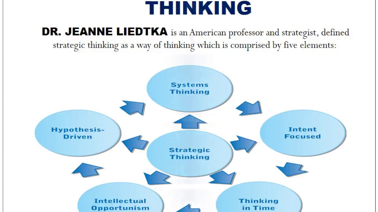 TNCT- Critical Thinking vs. Strategic Thinking - YouTube