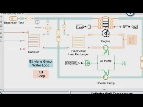 How to Model and Simulate Automotive Systems Using Powertrain Blockset