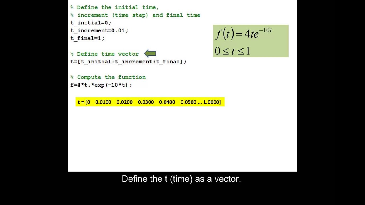 Evaluating a function using vectors in MATLAB