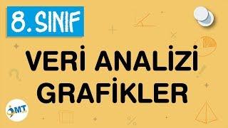 Veri Analizi (Çizgi-Sütun-Daire Grafiği) Konu Anlatımı 8. Sınıf Matematik