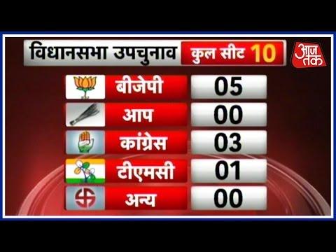 Delhi, Rajouri Garden By-Election Results 2017 LIVE News Updates: BJP Leads