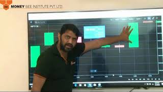 1. Hindi: Technical Analysis with Zerodha using Kite Software (Candlesticks Body and Shadows)