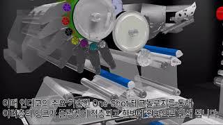 HP 인디고 20000 구조와 인쇄방식