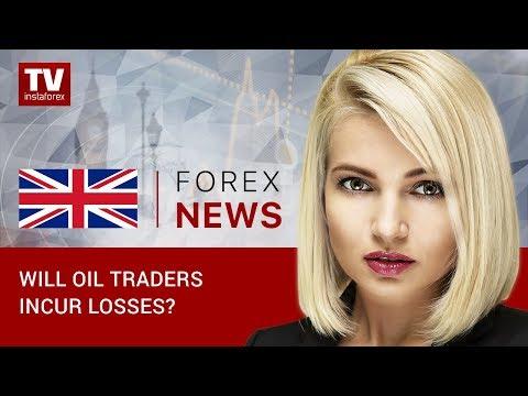 Oil quotes lack momentum  (12.10.2018)
