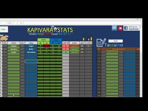 Kapivara Stats e Kastoro Bet 3.0: pronostici e considerazioni