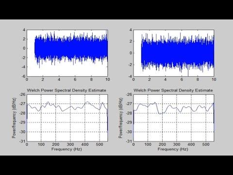 Power Spectral Density Plot using MATLAB   Uniformedia 2017