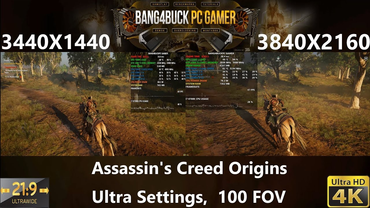 3440x1440 VS 3840x2160 Gaming Performance | i7 8700K 5.2GHz | GTX 1080 Ti