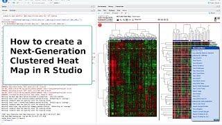 So erstellen der Nächsten Generation Gruppierten Heatmaps in R-Studio