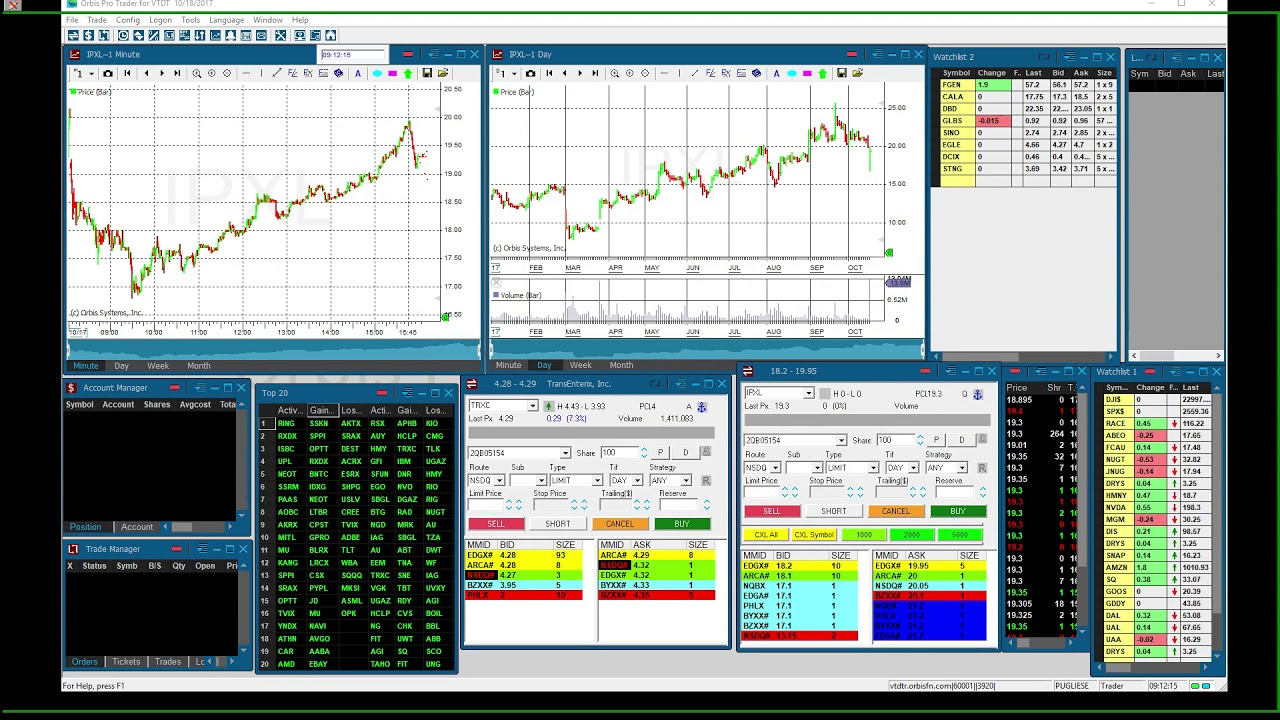Be prepared for a 2017 crash in the stock market : SSKN, SPPI, OPTT, BNTC,  AKTX, TRXC
