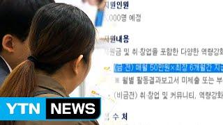 복지부 '직권취소'...서울시 청년수당사…