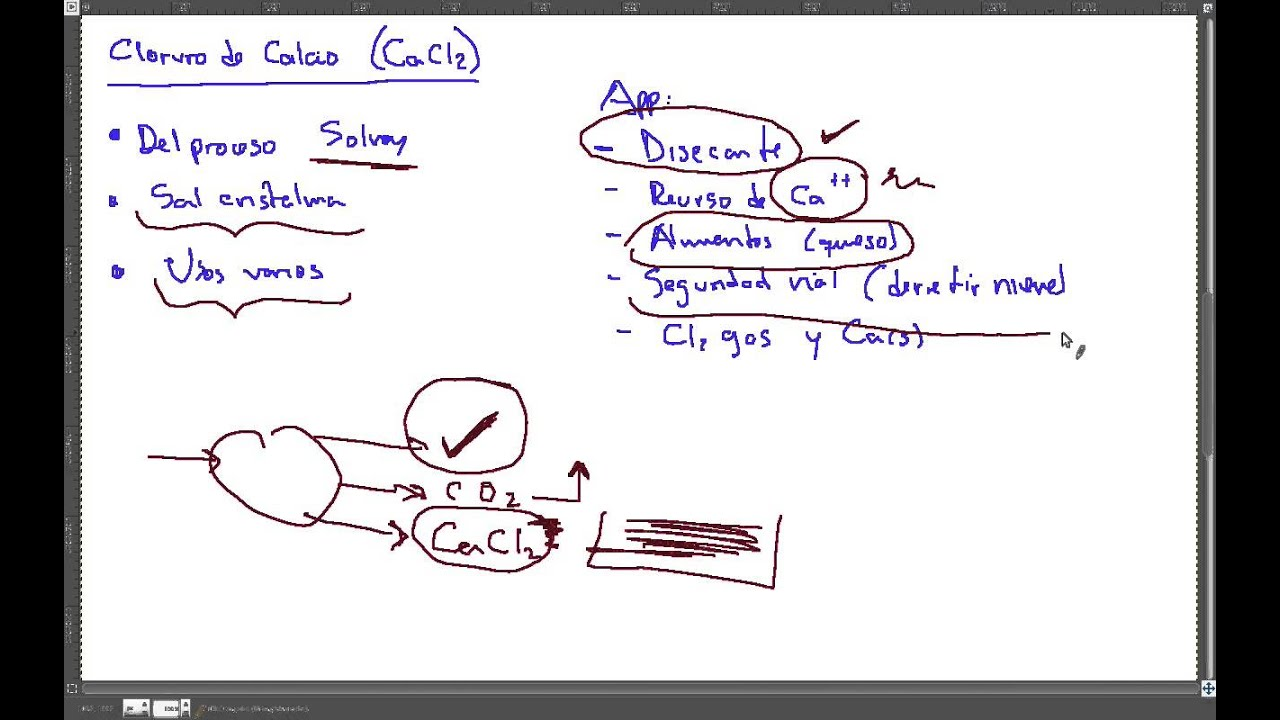 Cloruro De Calcio Cacl2 Producción Y Usos