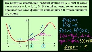 Задача 7. Урок 24. ЕГЭ по математике