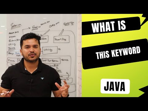 What Is This Keyword In Java