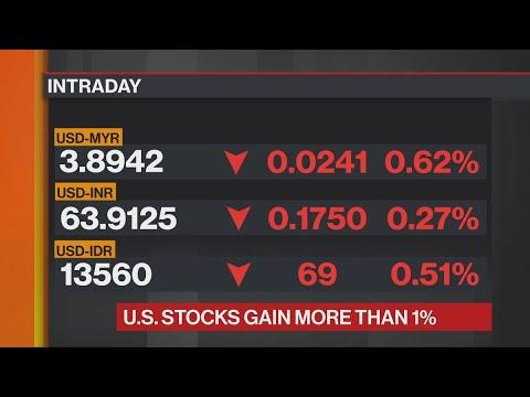 Dollar Can't Catch a Break Despite Dow's Gains