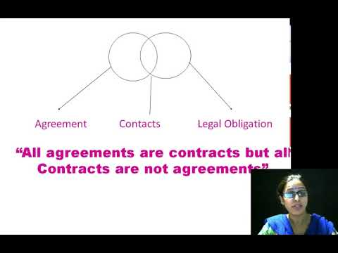 Contract Act Youtube