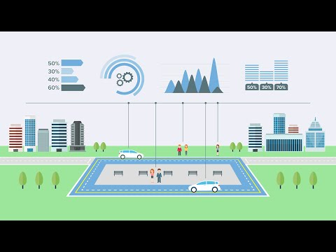 Smart Mobility on demand for Smart Cities