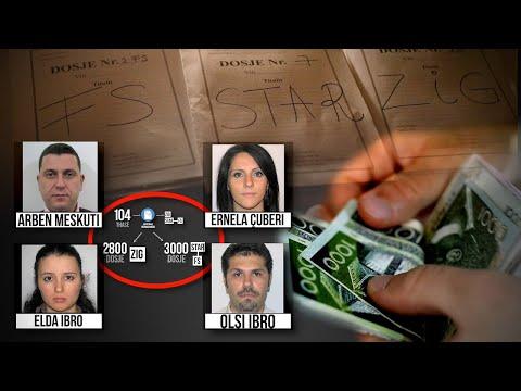 """""""Zhvatje përmes kredisë"""", Pj.2 - Kush janë dy çiftet anonimë që qarkulluan miliona euro - Top Story"""