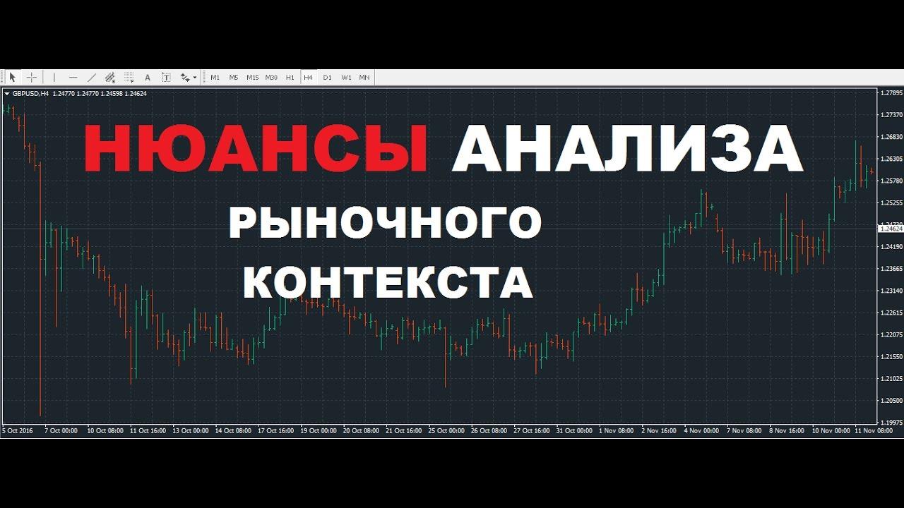 Методы торговли профессионалов форекс u.s. market hours