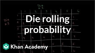 Die Rolling Probability Video Khan Academy