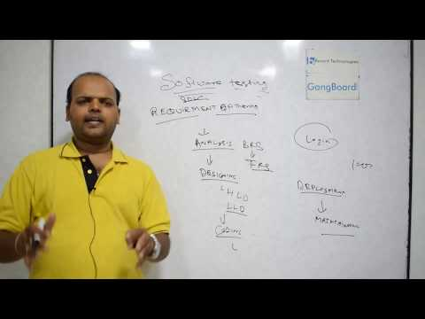 Software Testing Overview Part -1 | Software TestingTutorial For Beginners thumbnail