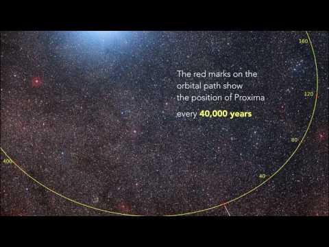 Proxima's Orbit around Alpha Centauri