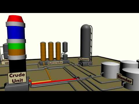 Oil Refinery Overview Demonstrative