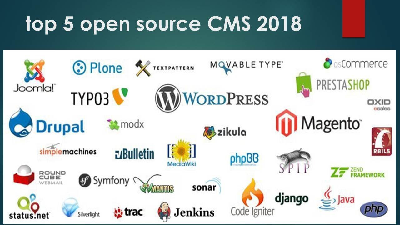 Top 5 Open Source CMS in 2018 | Top Content Management System