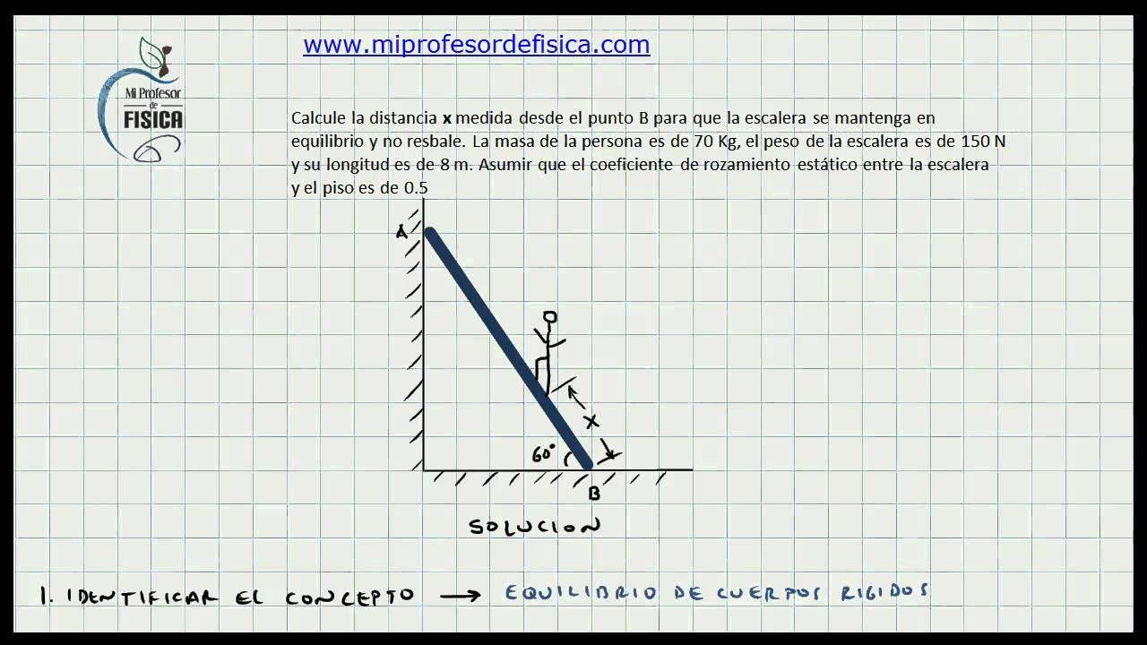 ejercicios para calcular el punto de equilibrio pdf