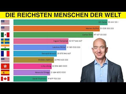 reichsten menschen der welt 2020