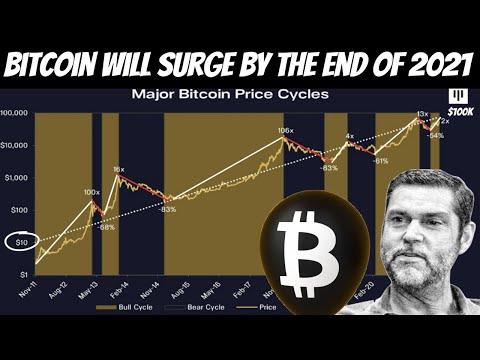 Raoul Pal: MASSIVE BITCOIN PRICE PREDICTION North of $200,000!! Market Will Get Parabolic (2021)