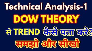 Dow Theory Of Technical Analysis - Stock Market - Identify The Market Trend