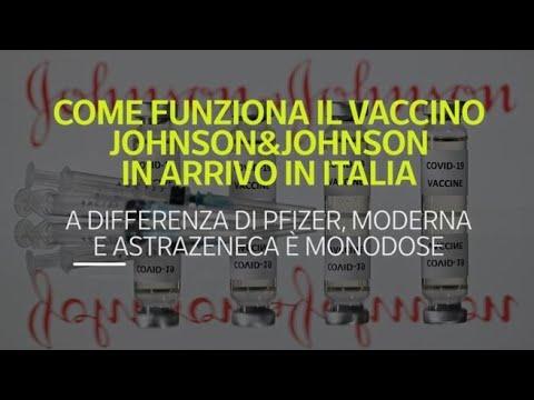Come funziona il vaccino Johnson&Johnson in arrivo in Italia. A differenza degli altri è monodose