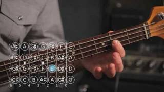 How to Play a C Major Scale | Bass Guitar