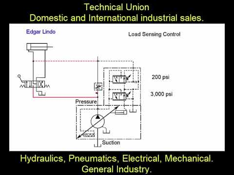 How Does A Load Sensing Control Works In A Variable Displacement