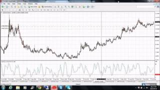 Forex mp3 songs