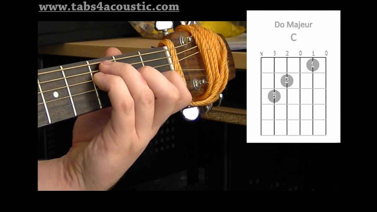 Comment jouer Save Tonight à la guitare - Les accords ...