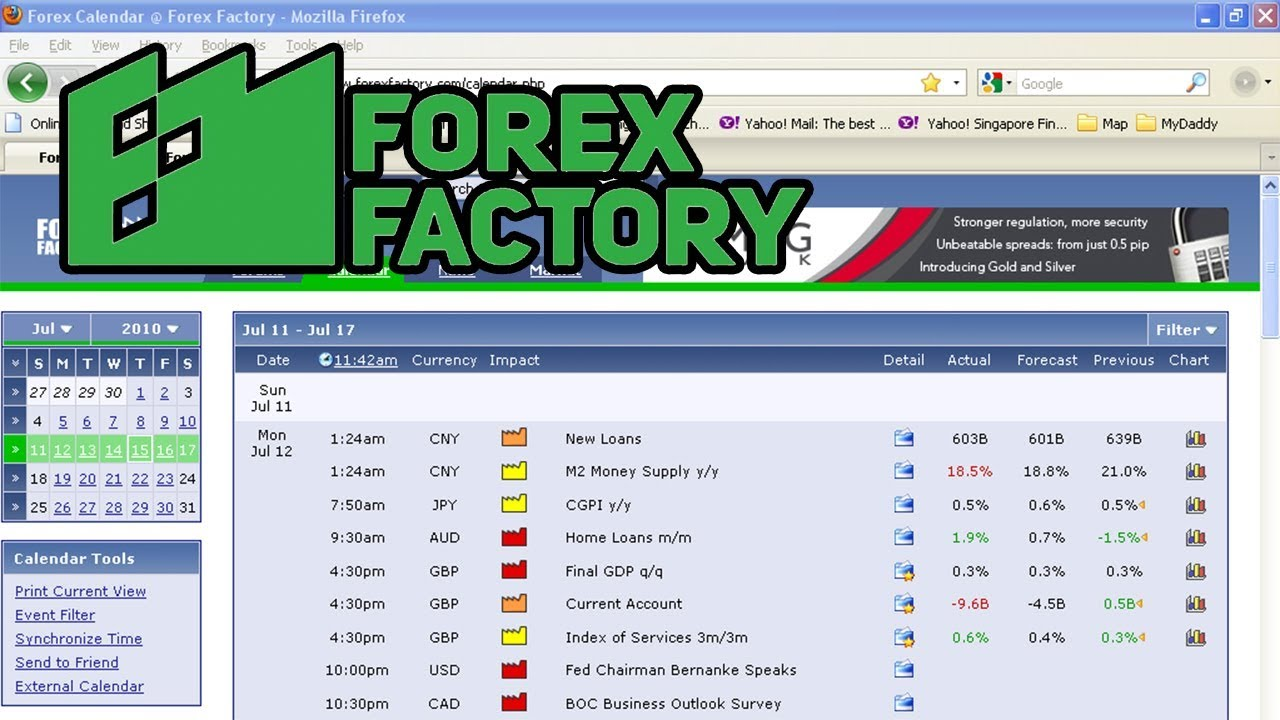 Forex factory gold