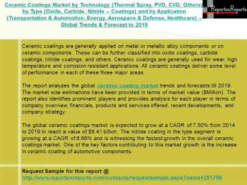 Ceramic Coatings Market Technology Overview 2019