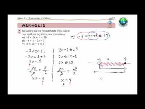 Μαθηματικά Β Γυμνασίου - Ανισώσεις α' βαθμού