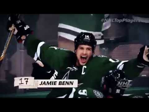 NHL TOP 50 PLAYERS RIGHT NOW | HD
