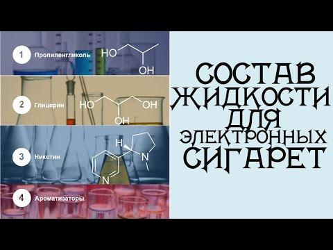 Состав жидкости для электронной сигареты |  Пропиленгликоль, Глицерин, Никотин,  Ароматизаторы