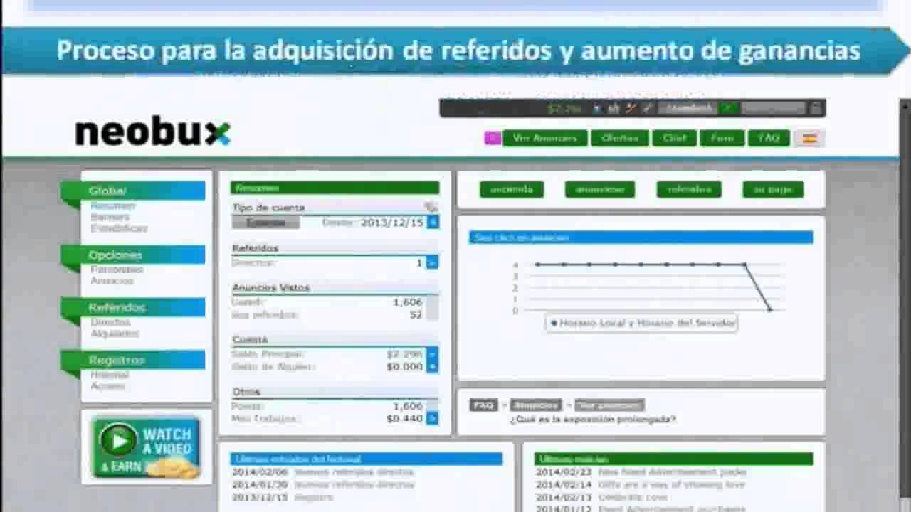 Estrategia 50 dolares diarios con NeoBux JUNIO 2015